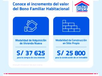 Conoce el incremento de valor del bono para adquirir casa propia hasta 2021