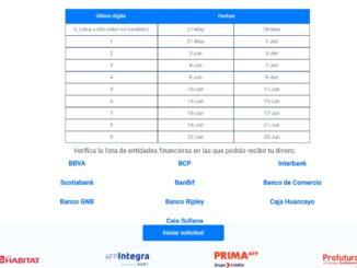 Verifica la lista de entidades financieras en las que podrás recibir tu dinero